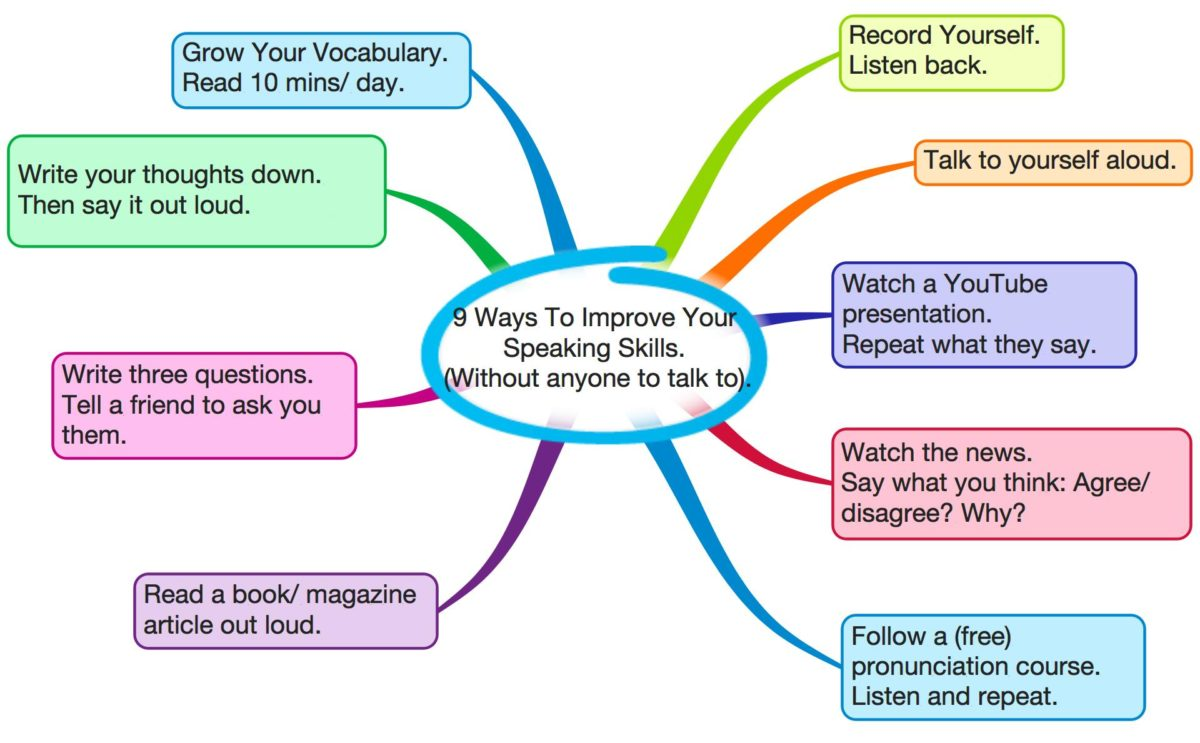 9 WAYS TO IMPROVE YOUR SPEAKING (without anyone to talk to)
